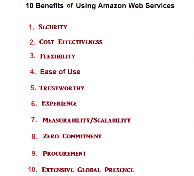 Amazon Web Services and Cloud Storage, benefits
