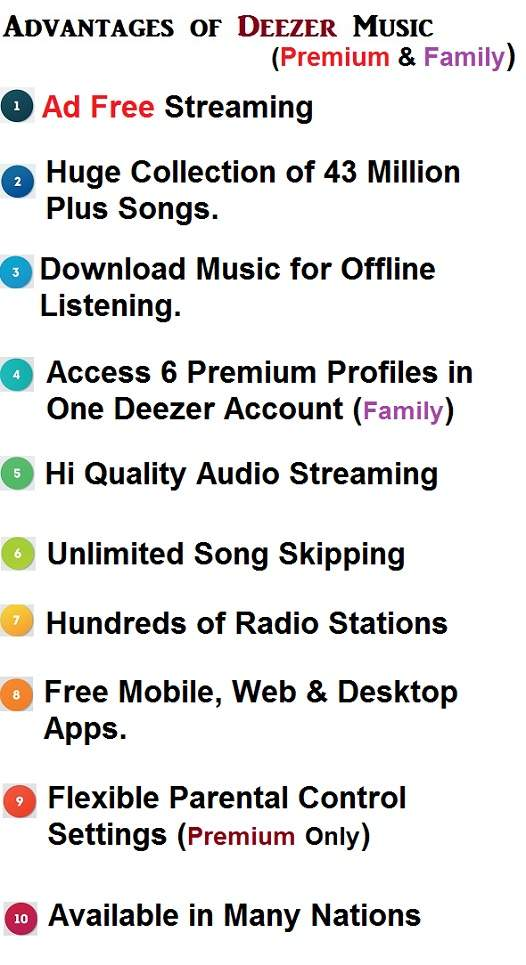 Benefits of Deezer Music