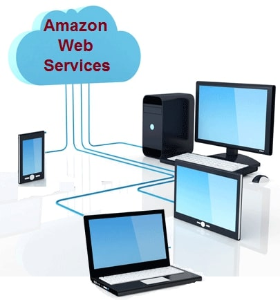 What is Amazon Cloud Computing