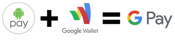 Android Pay plus Google Wallet is Google Pay