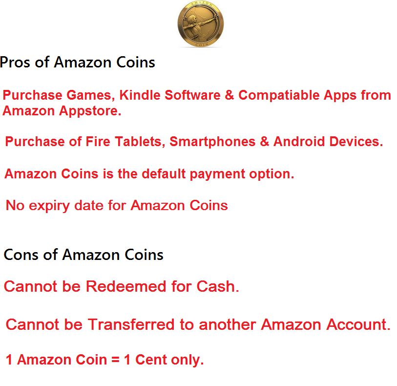 Benefits of Amazon Coins, How to get a Refund for Amazon Coins?