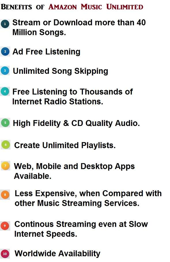 What are the Benefits of Amazon Music Unlimited?