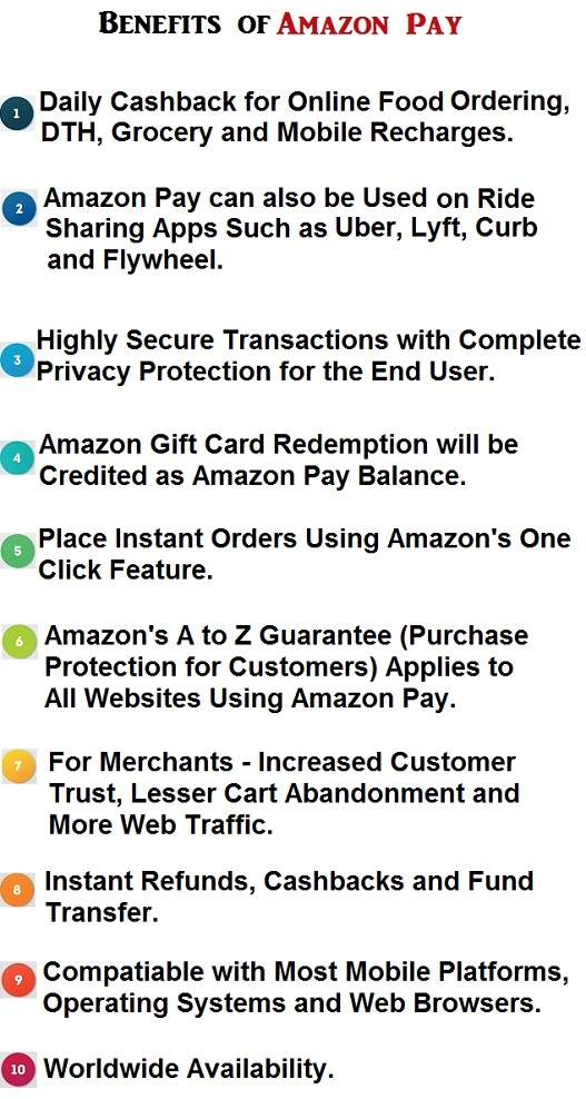 Advantages of Amazon Pay