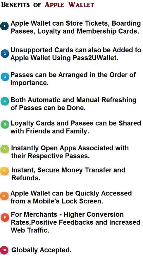 Advantages of Apple Wallet