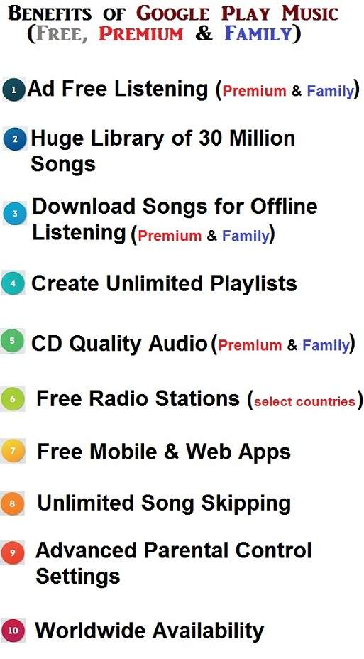 Advantages of Google Play Music free, premium and family
