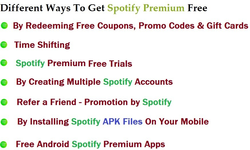 Spotify Premium subscription totally Free