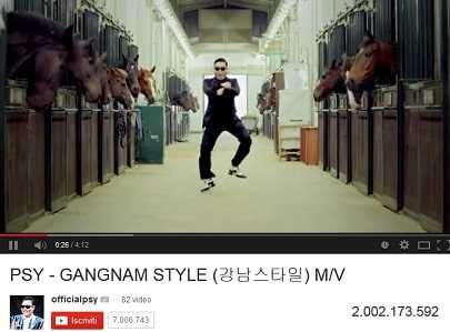 Gangnam Style was the first video to reach 1 billion views on YouTube