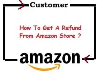How to claim a refund from Amazon Store?