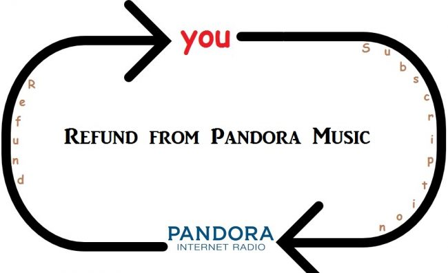 how to get a Refund from Pandora Music?