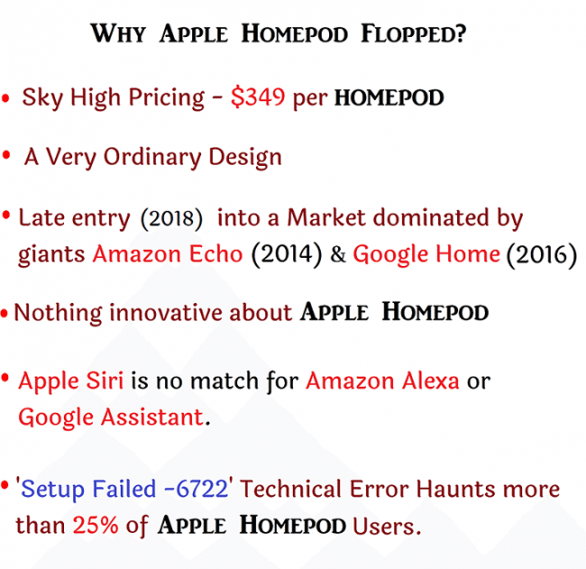Why Apple Homepod could not compete with Amazon Echo or Google Home?