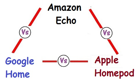 Difference between Amazon Echo, Apple Homepod and Google Home