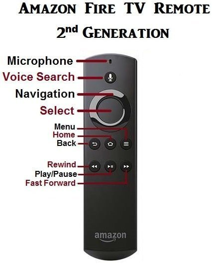 2nd generation Amazon fire tv remote