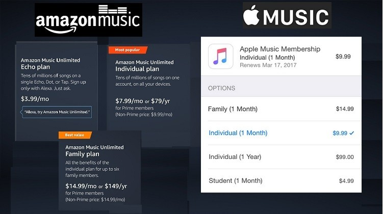 Different pricing for amazon music unlimited and apple music