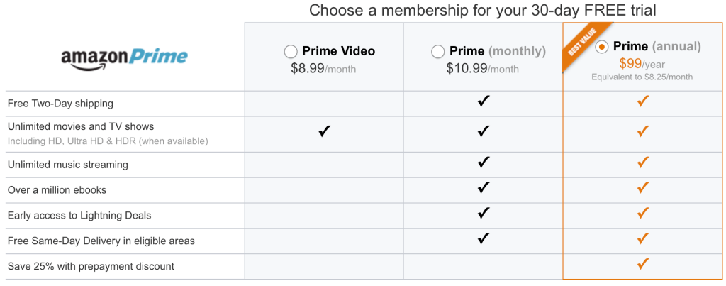 amazon prime music benefits