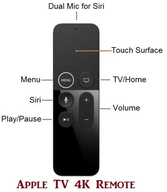 Much improved Apple TV 4k remote