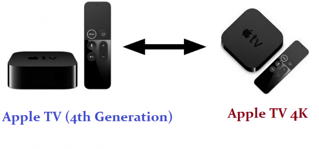 difference between apple tv and apple tv 4k