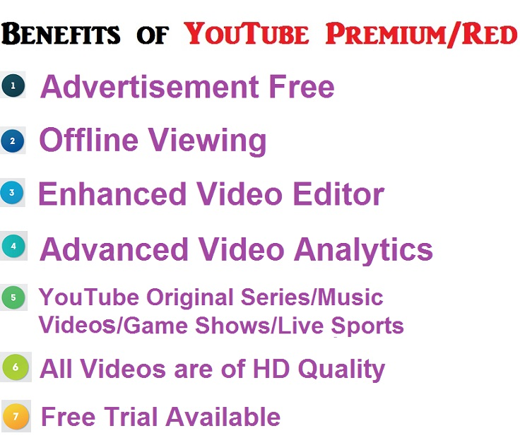 What Is YouTube Premium/Red and Why Is It So Popular?