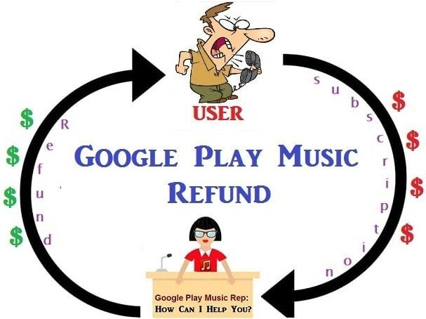 How to get a refund from Google Play Music