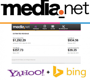 media.net yahoo and bings answer for google adsense