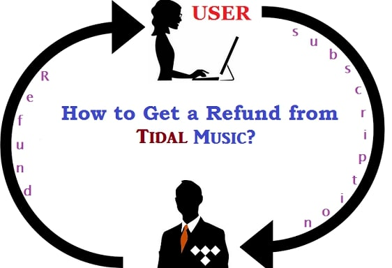 Steps to claim a refund from Tidal Music