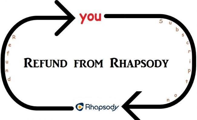 how to get a refund from rhapsody?