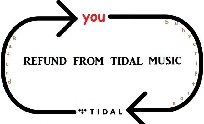 how to get a refund from tidal music?
