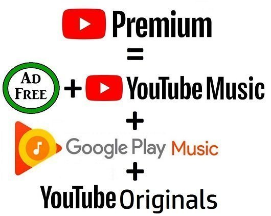 Advantages of a YouTube Premium Account